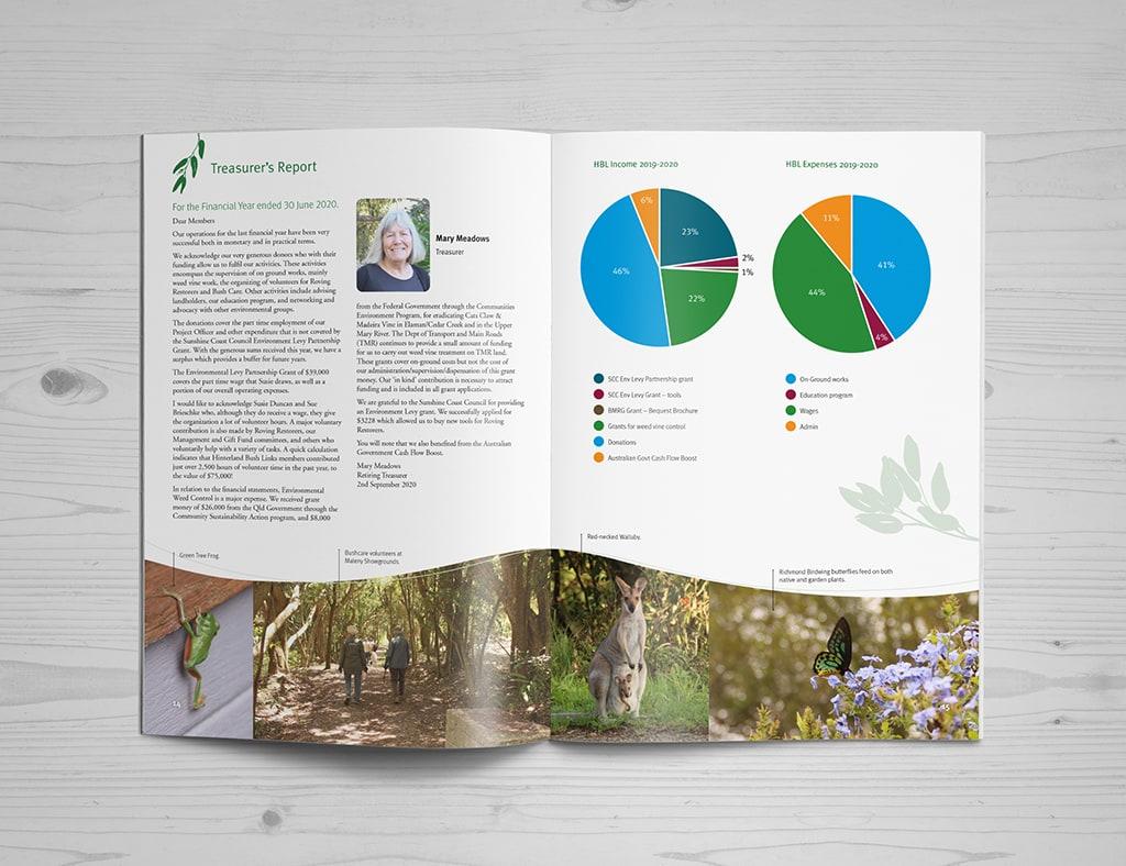 Hinterland Bush Links Annual Report